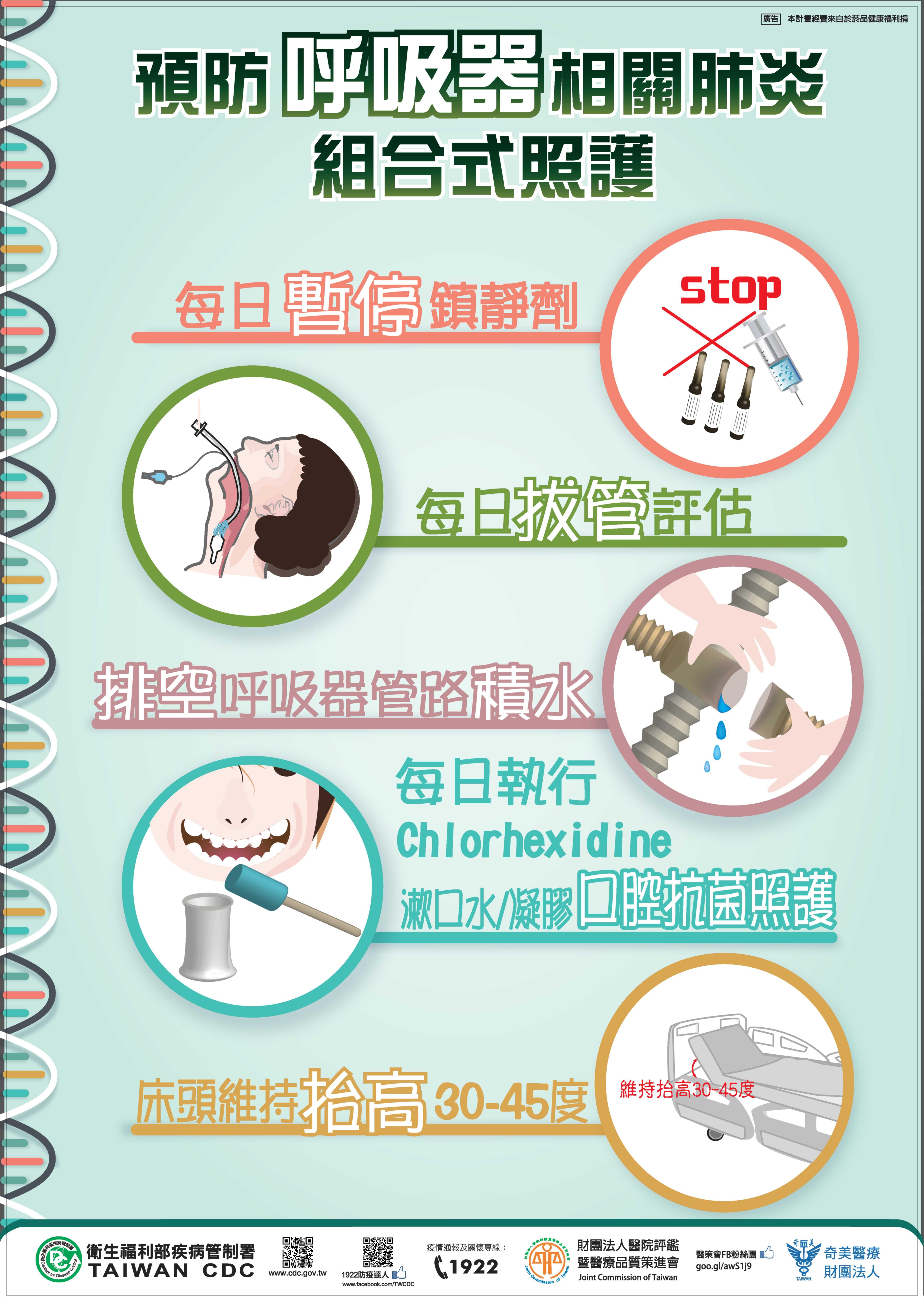 「預防呼吸器相關肺炎組合視照護」宣導海報-2017年製
