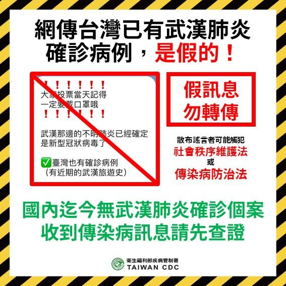 別亂傳!臺灣並無中國武漢新型冠狀病毒確診個案- 衛生福利部疾病管制署