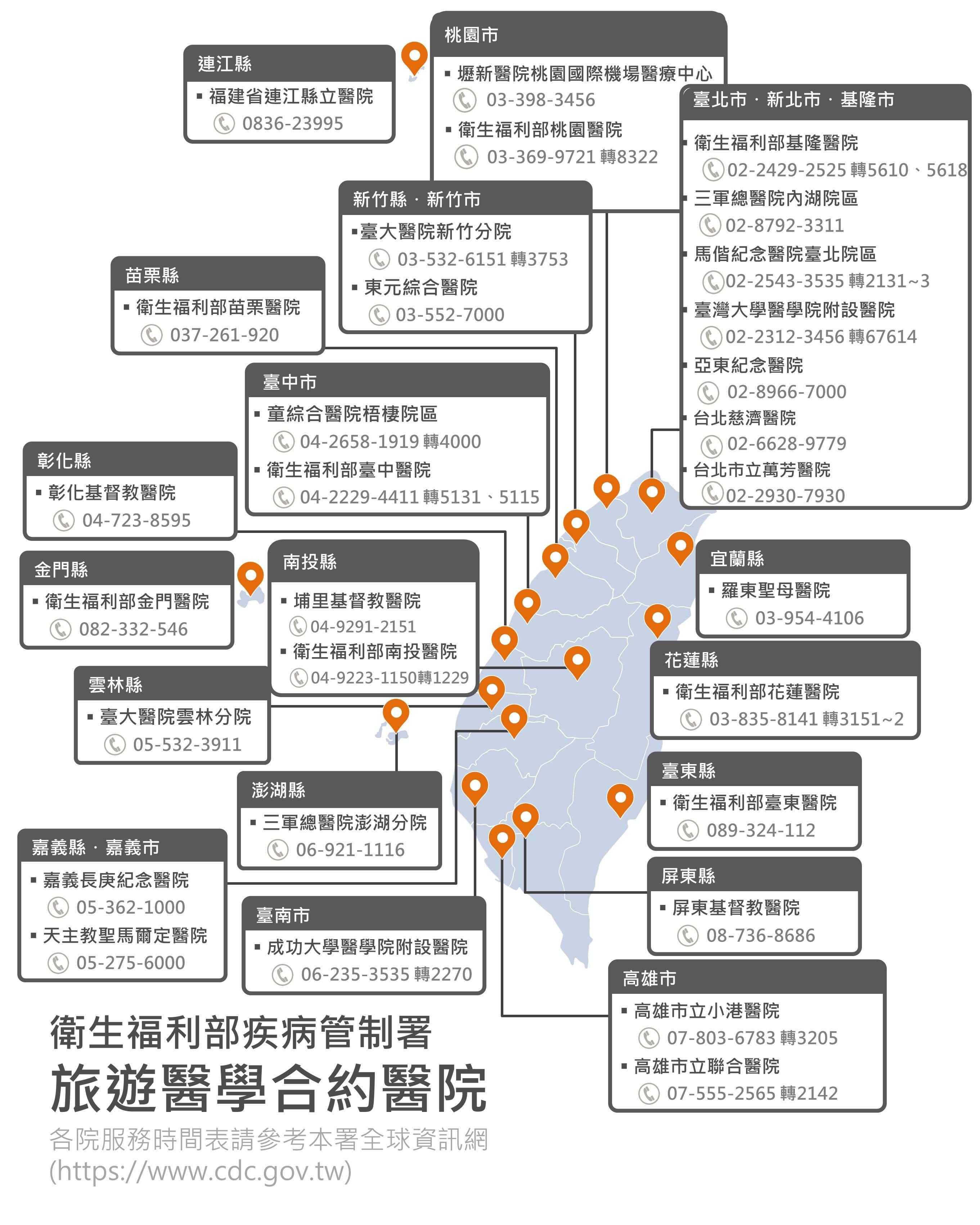 合約醫院地圖