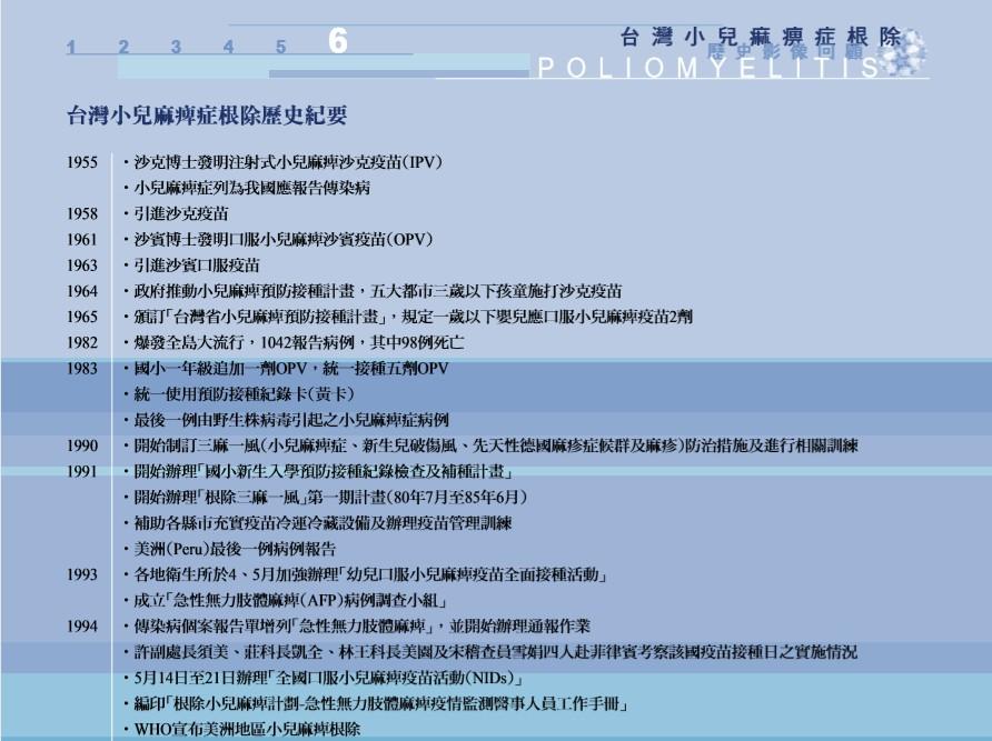 台灣小兒麻痺症根除歷史紀要-1