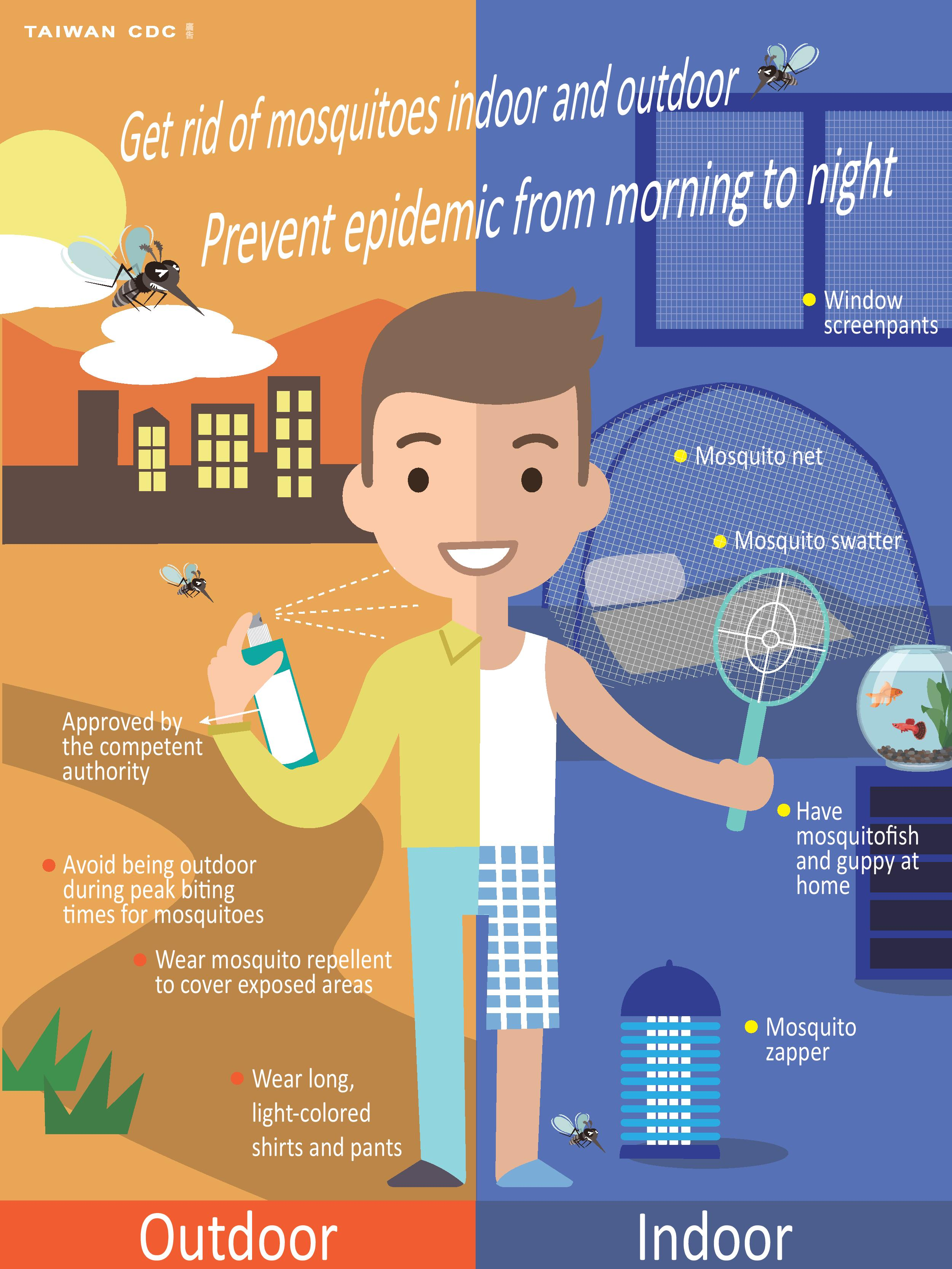 詳如附件【click me】Get rid of mosquitoes indoor and outdoor滅蚊不分內外 防疫從早到晚(英文)