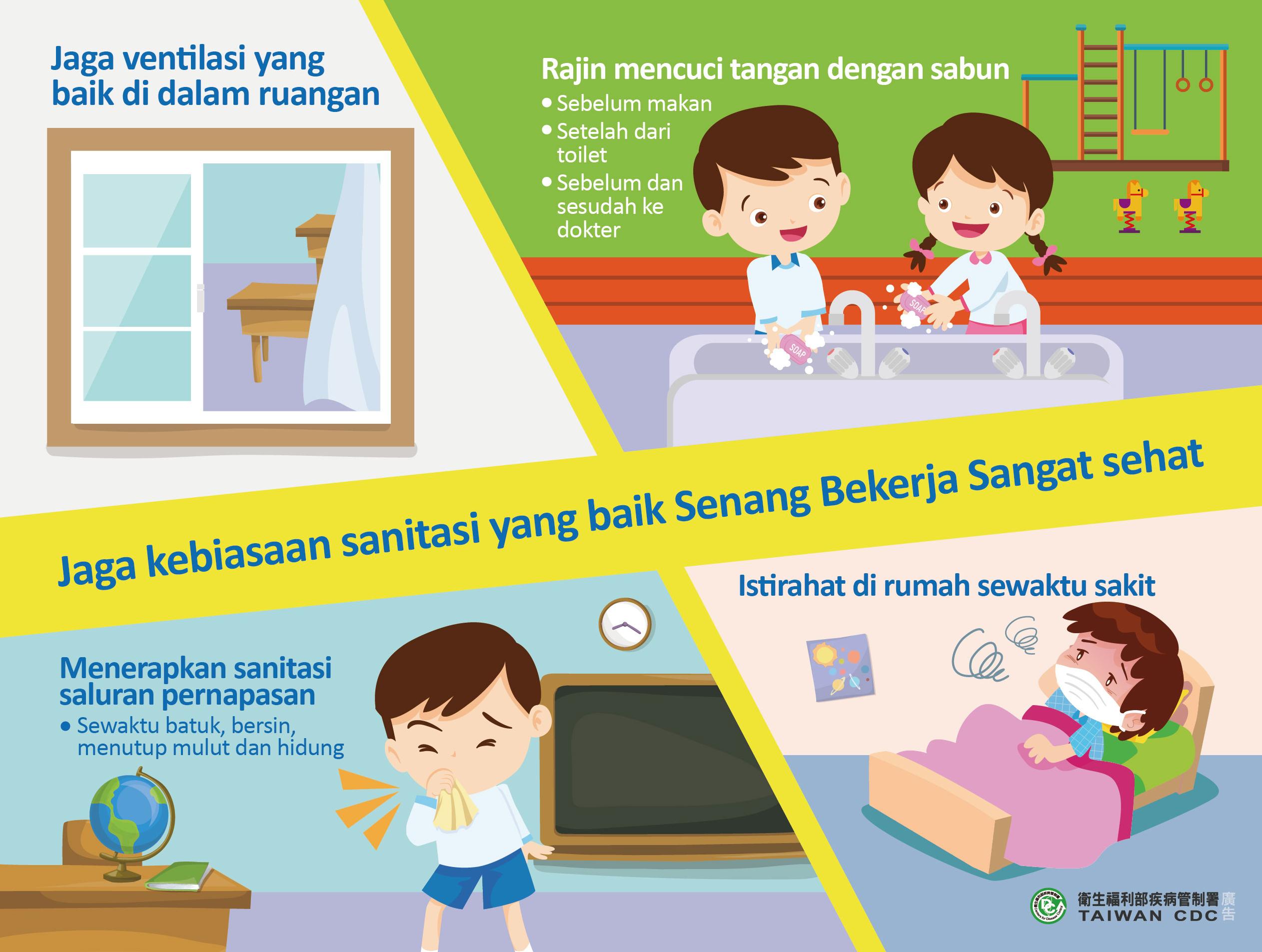 詳如附件【Klik】Jaga kebiasaan sanitasi yang baik工作衛生好習慣(印尼文)