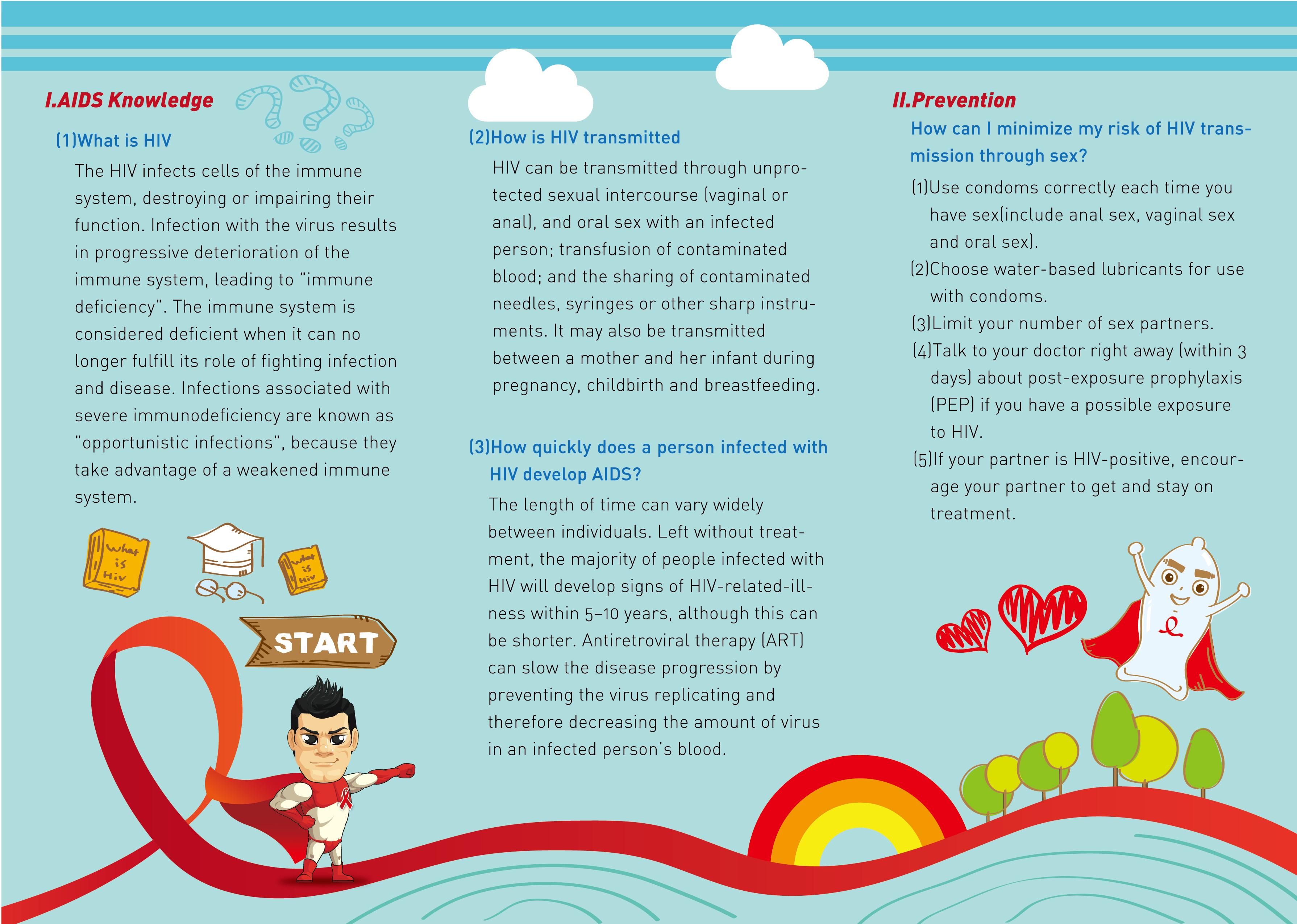 詳如附件【click me】HIV AIDS prevention(Page 2)HIV AIDS預防(英文)