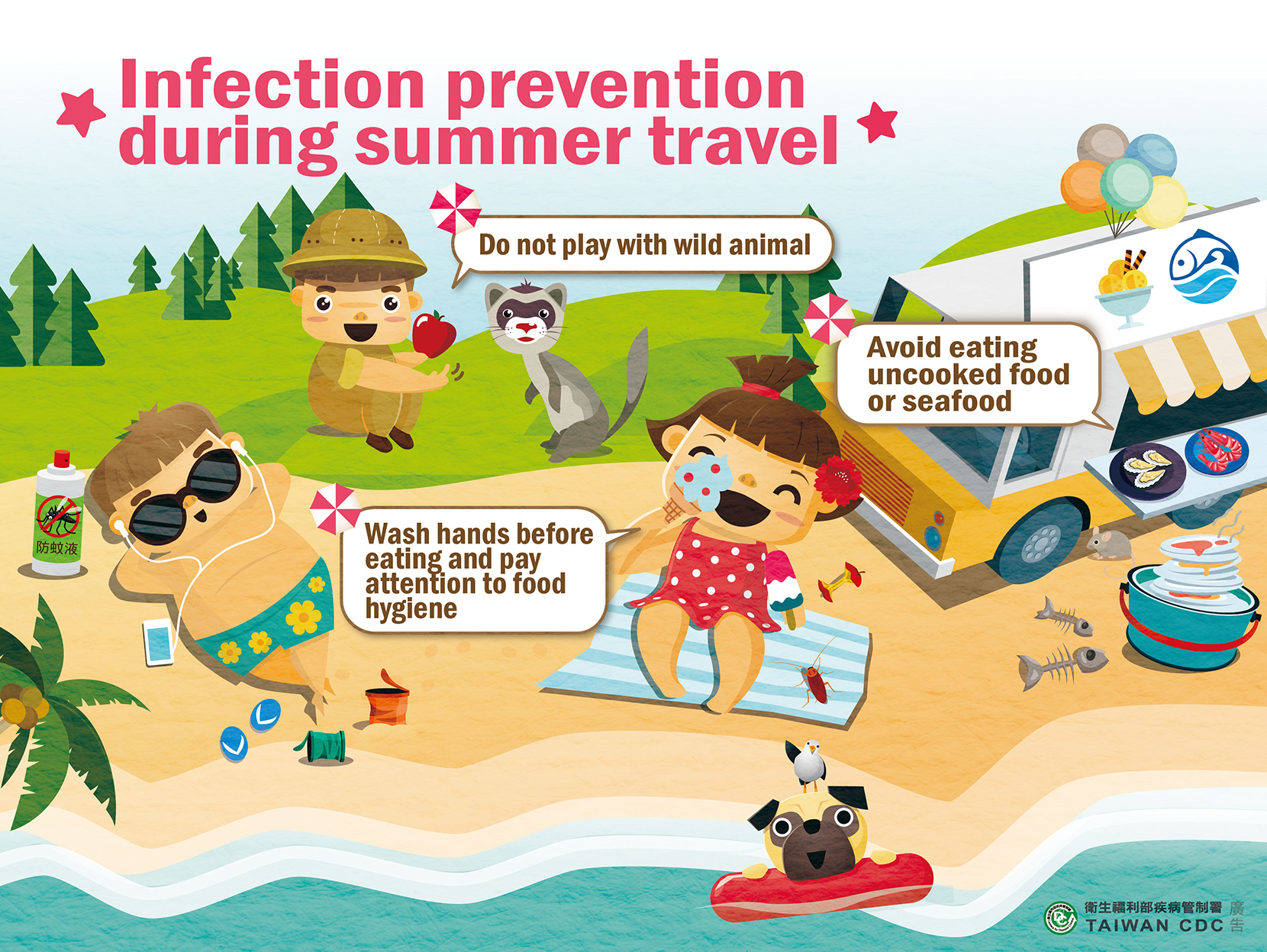詳如附件【click me】Infection prevention during summer travel夏日出遊預防病毒性腸胃炎(英文)