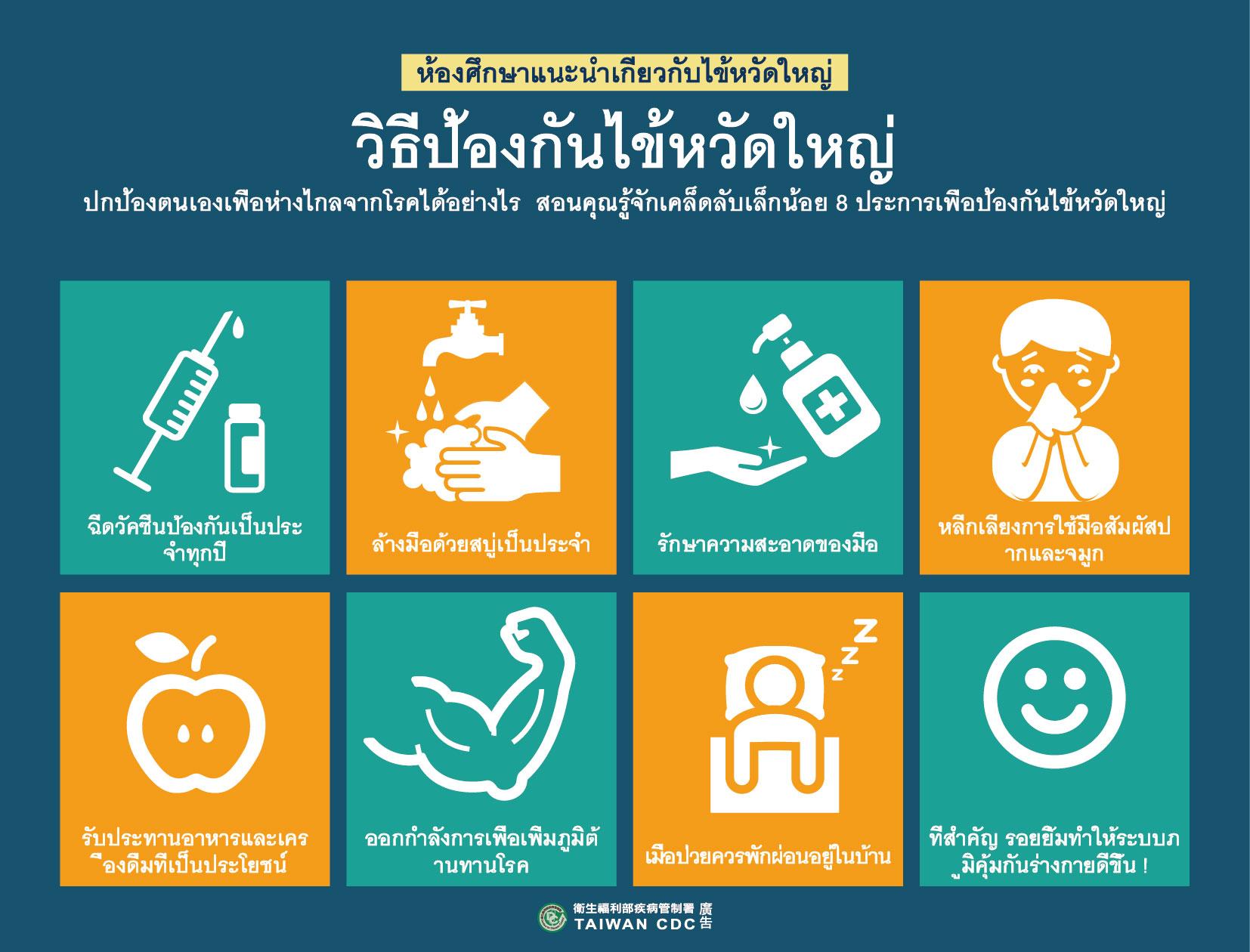 詳如附件【คลิก】วิธีป้องกันไข้หวัดใหญ่流感的預防方法(泰文)