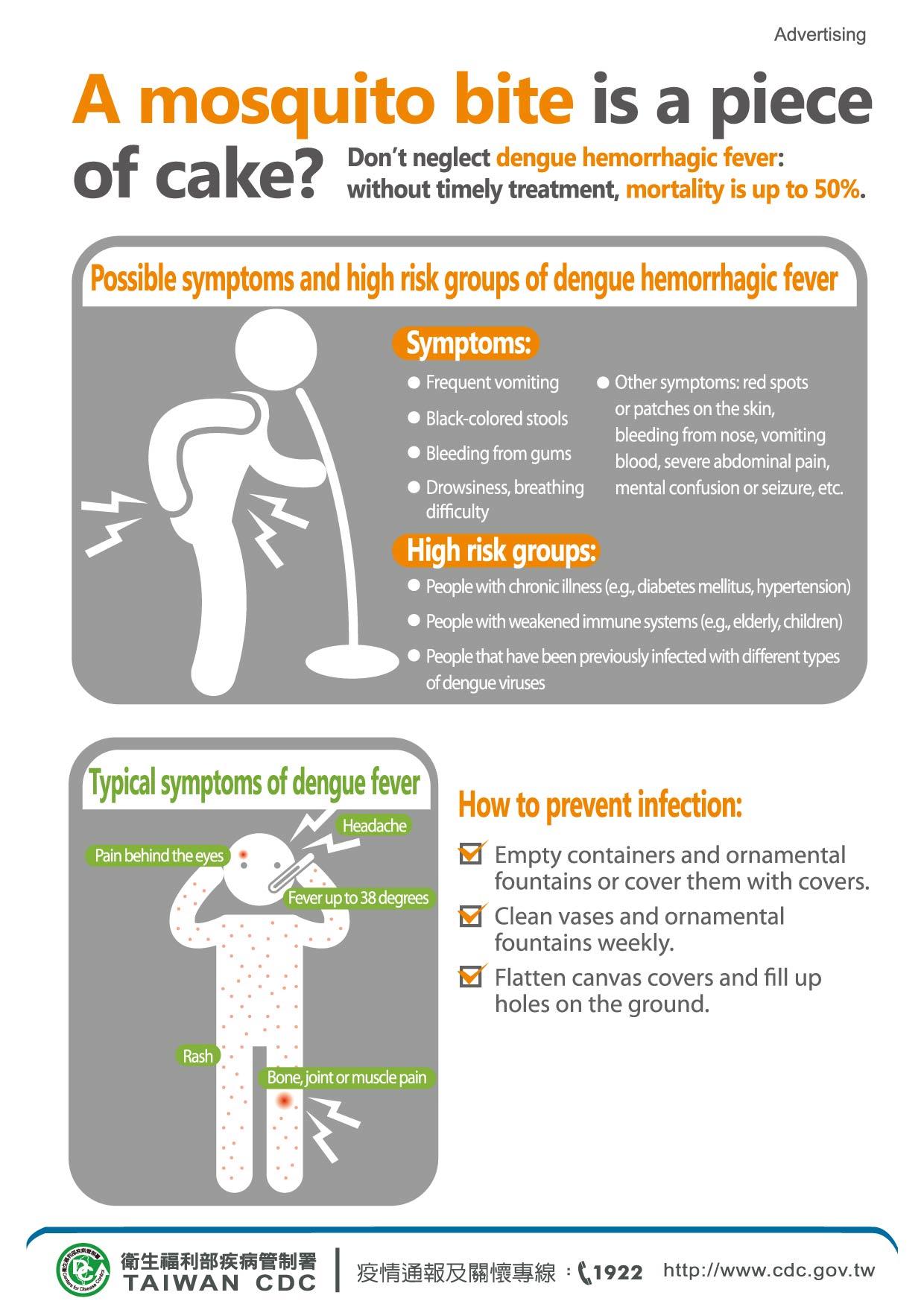 詳如附件【click me】Dengue fever prevention登革熱預防(英文)