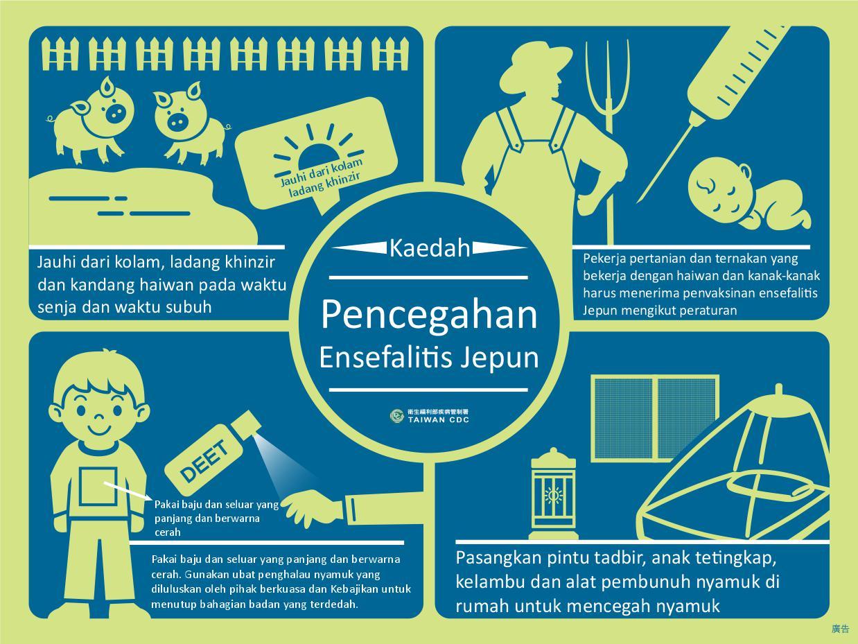 詳如附件【klik saya】Kaedah Pencegahan Ensefalitis Jepun預防日本腦炎 你可以這樣做(馬來文)