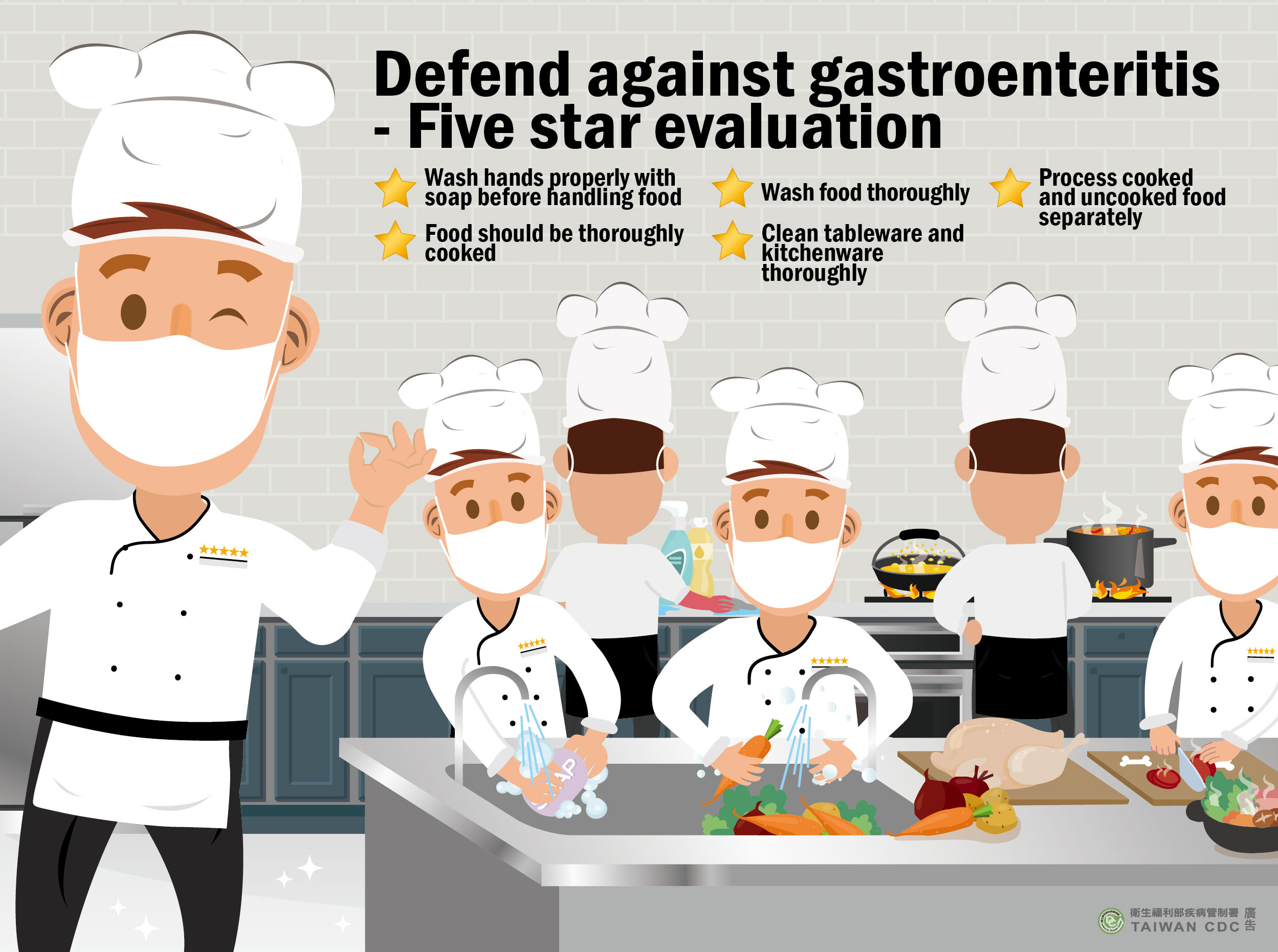 詳如附件【click me】Defend against gastroenteritis- Five star evaluation腸胃保衛戰 五星大評鑑(英文)