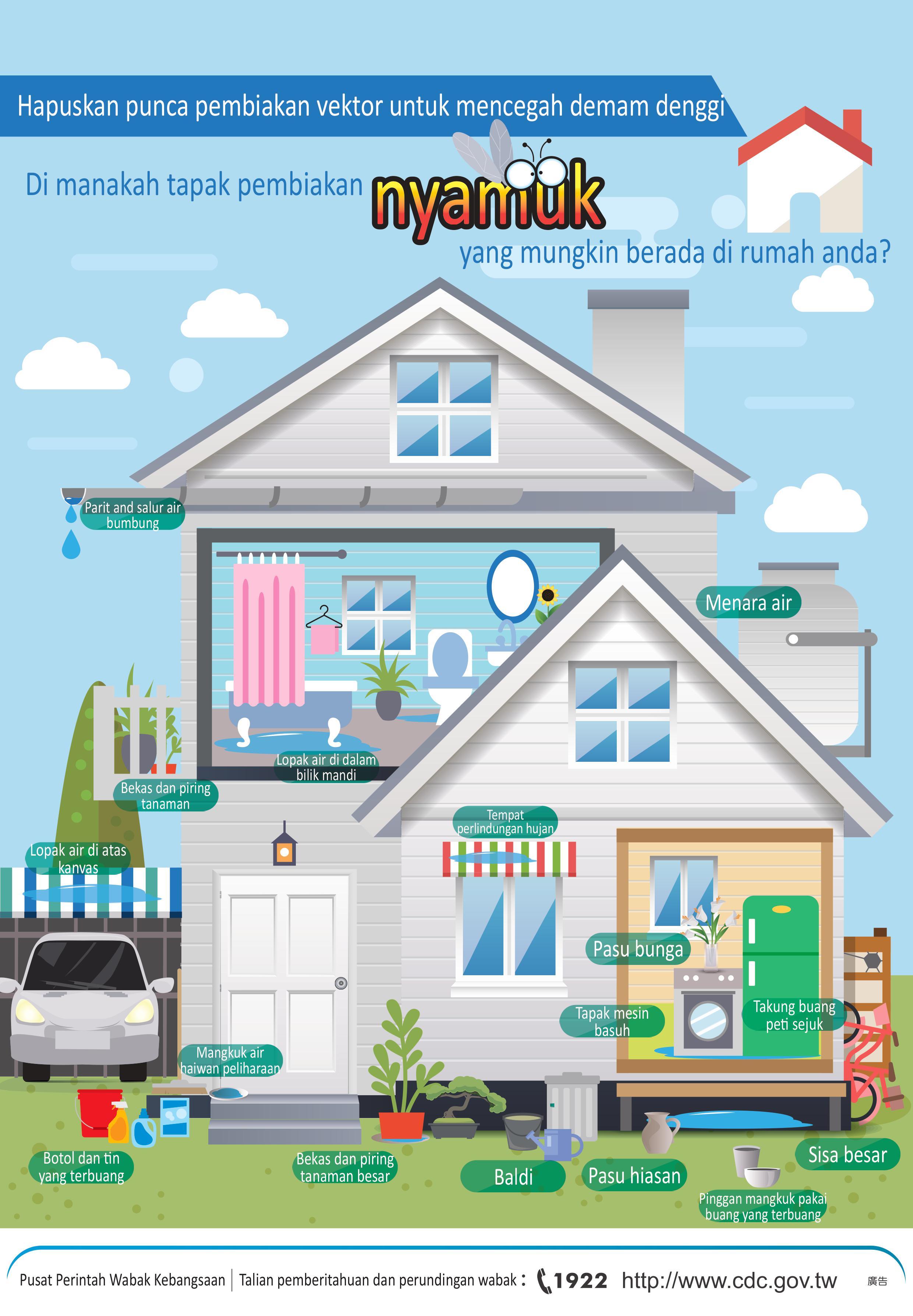 詳如附件【klik saya】Di manakah tapak pembiakan nyamuk yang mungkin berada di rumah anda你家有哪些蚊子的家(馬來文)