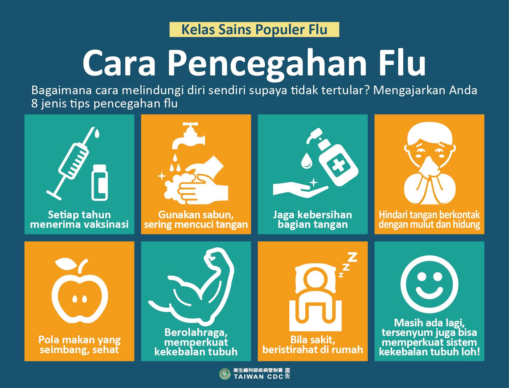 詳如附件【Klik】Cara Pencegahan Flu流感的預防方法(印尼文)