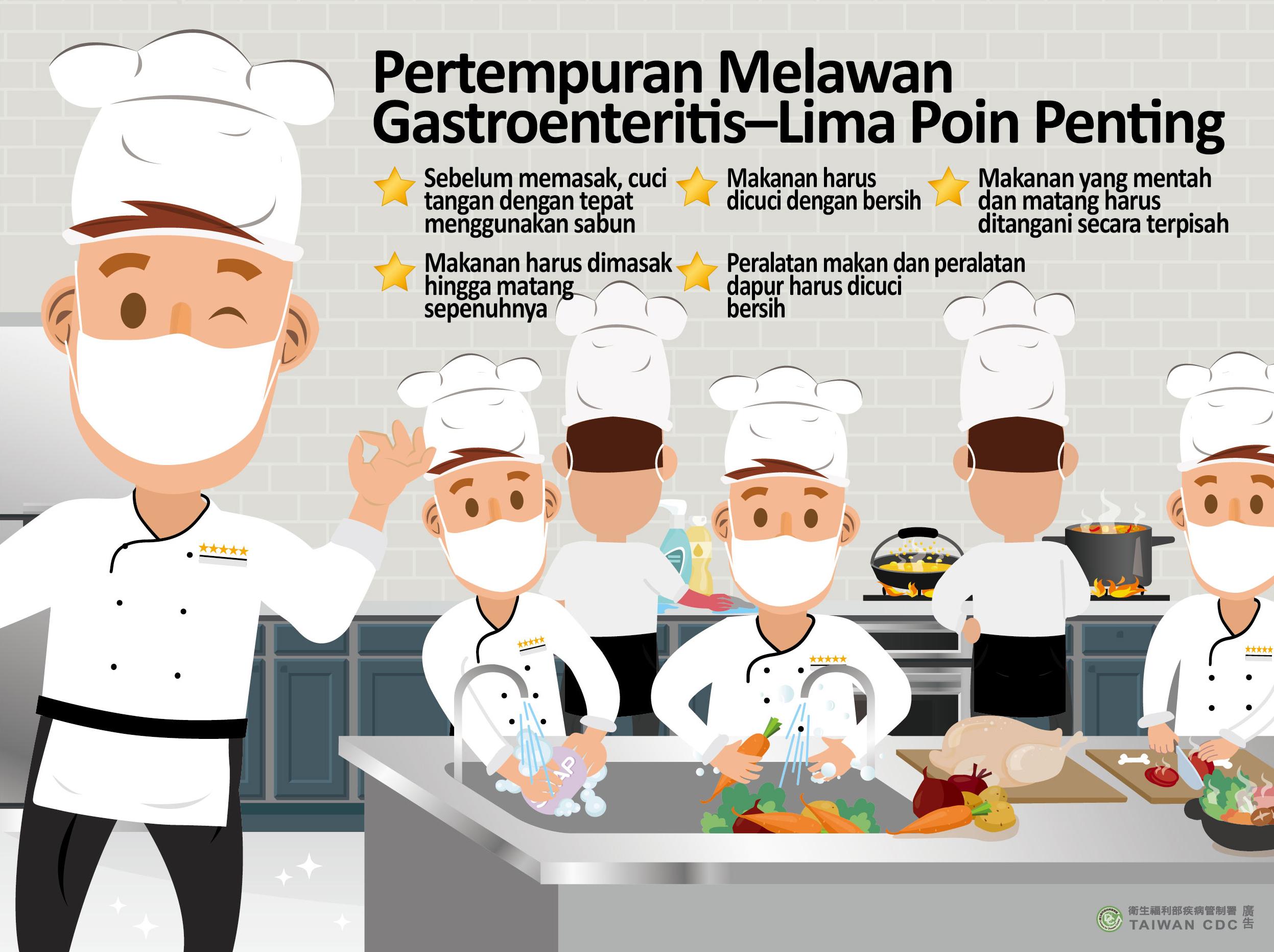 詳如附件【Klik】Pertempuran Melawan Gastroenteritis –Lima Poin Penting腸胃保衛戰 五星大評鑑(印尼文)