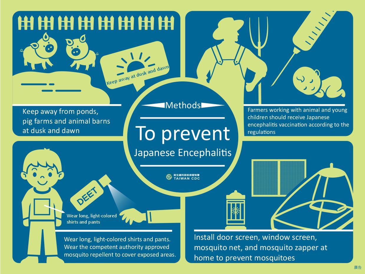 詳如附件【click me】Methods to prevent Japanese Encephalitis預防日本腦炎您可以這樣做(英文)
