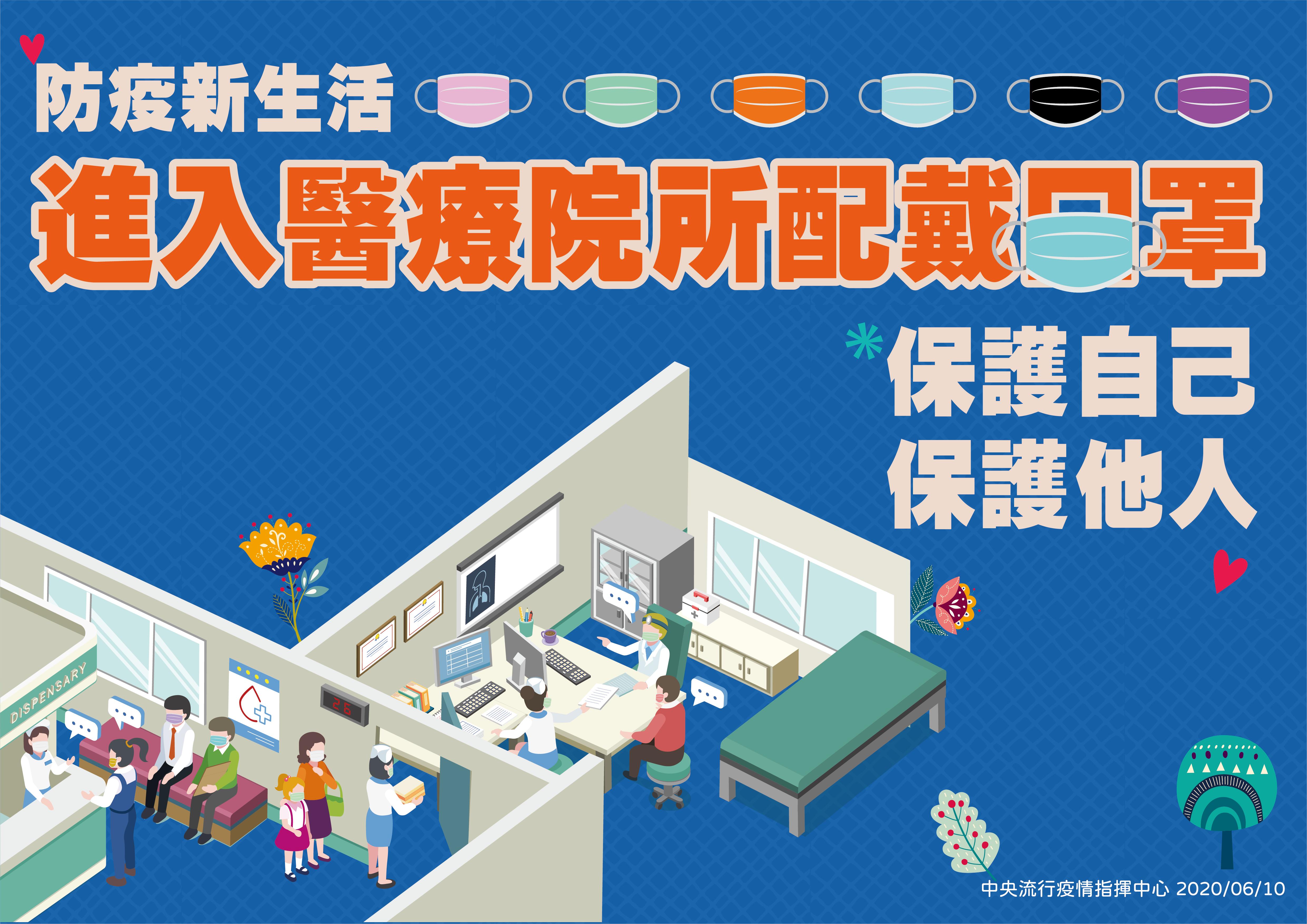 防疫新生活-進入醫療院所配戴口罩