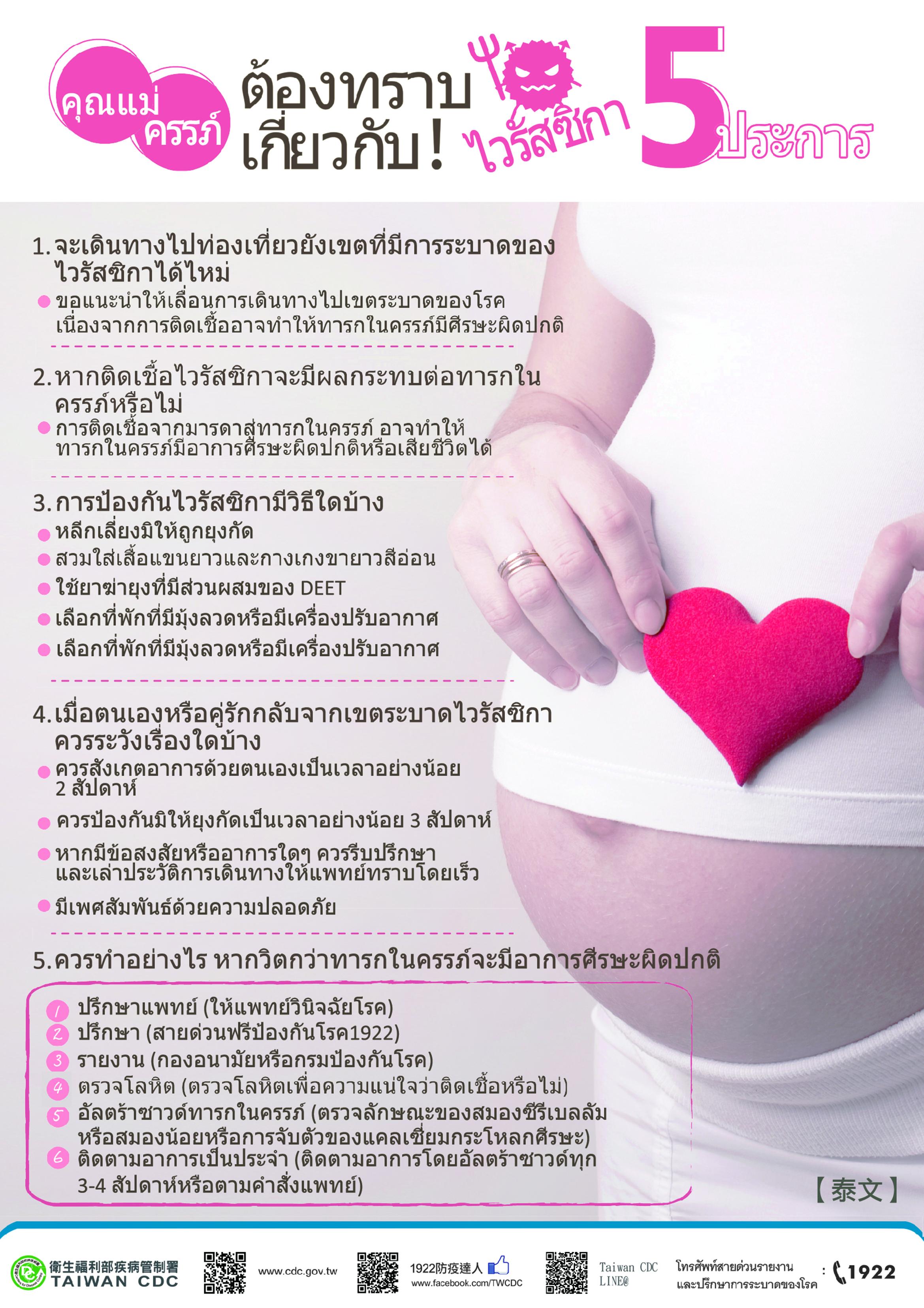 詳如附件【คลิก】คุณแม่มีครรภ์ต้องทราบเกี่ยวกับไวรัสซิกา 5 ประการ孕媽咪不可不知茲卡5件事(泰文)