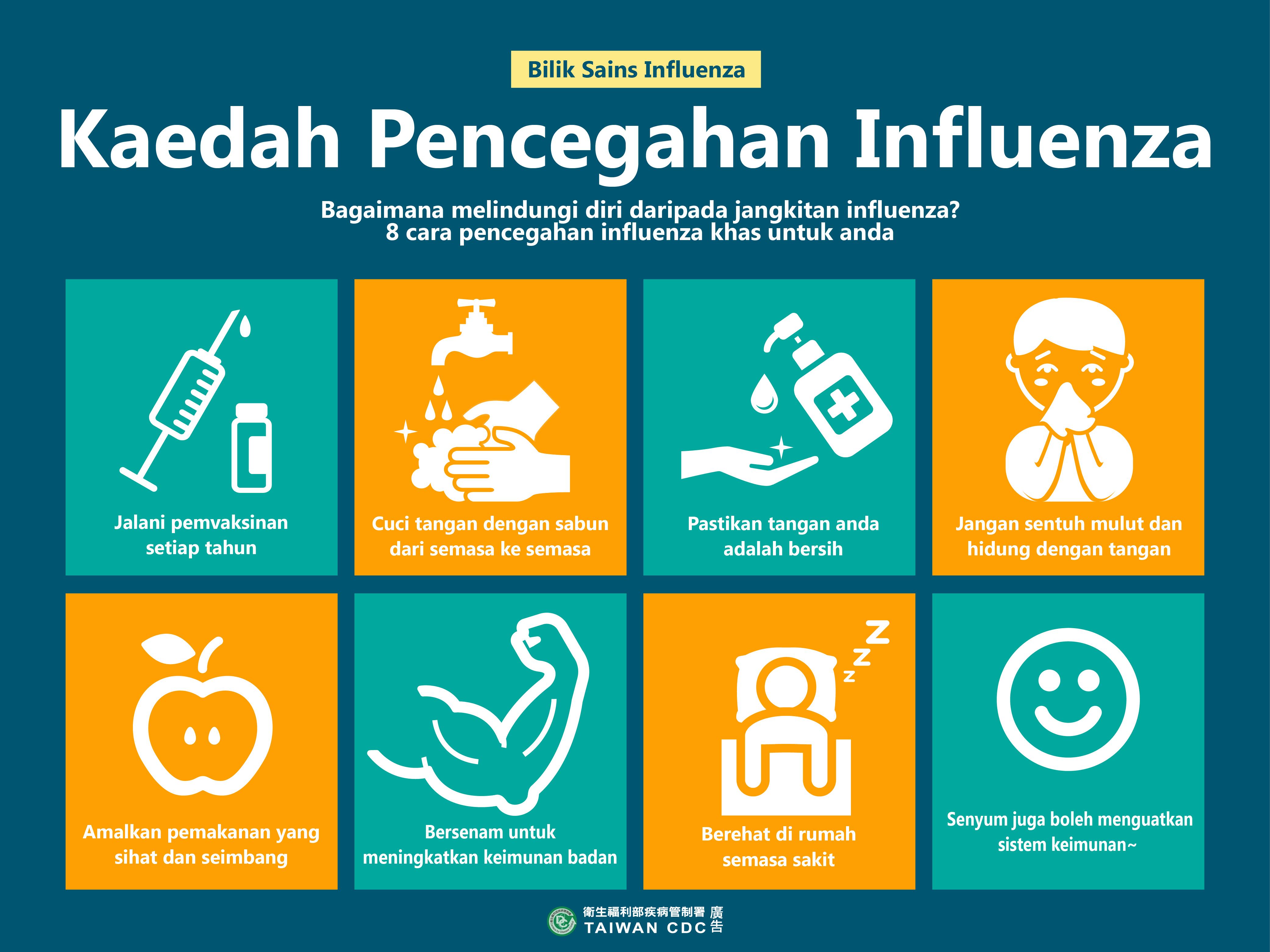 詳如附件【klik saya】Kaedah Pencegahan Influenza流感的預防方法
