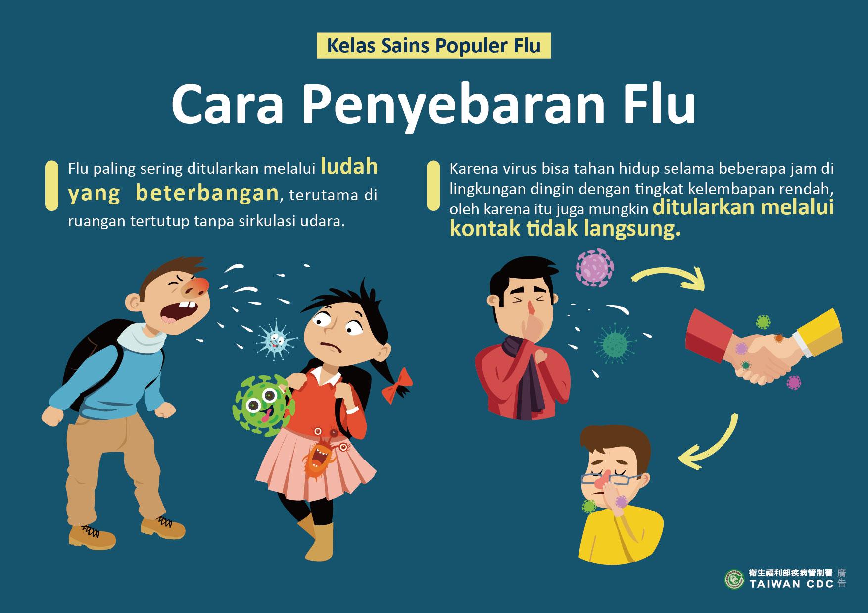 詳如附件【Klik】Cara Penyebaran Flu流感的傳播方式(印尼文)