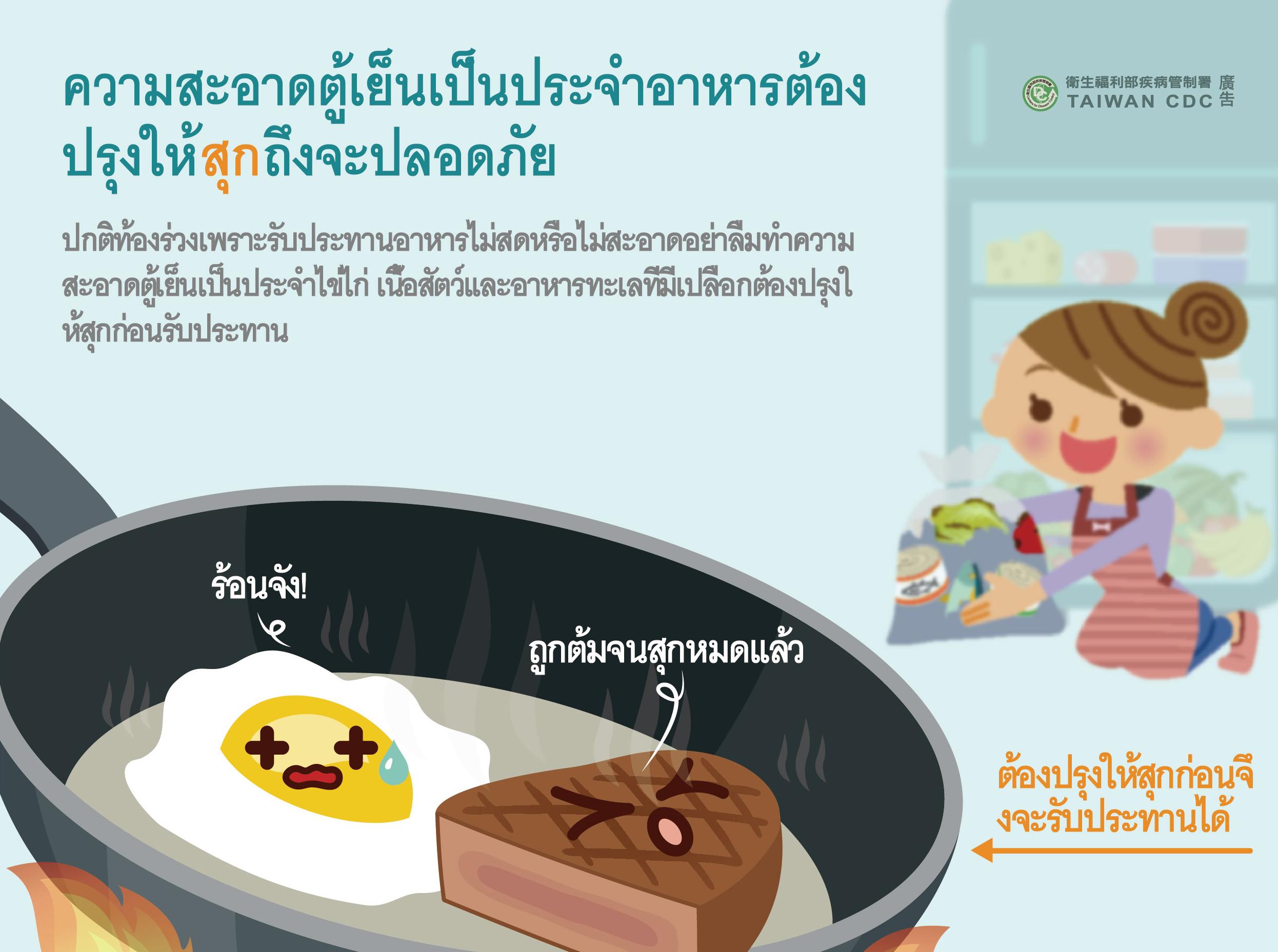 詳如附件【คลิก】ความสะอาดตู้เย็นเป็นประจำ อาหารต้องปรุงให้สุกถึงจะปลอดภัย定期清理電冰箱 食材煮熟才健康(泰文)