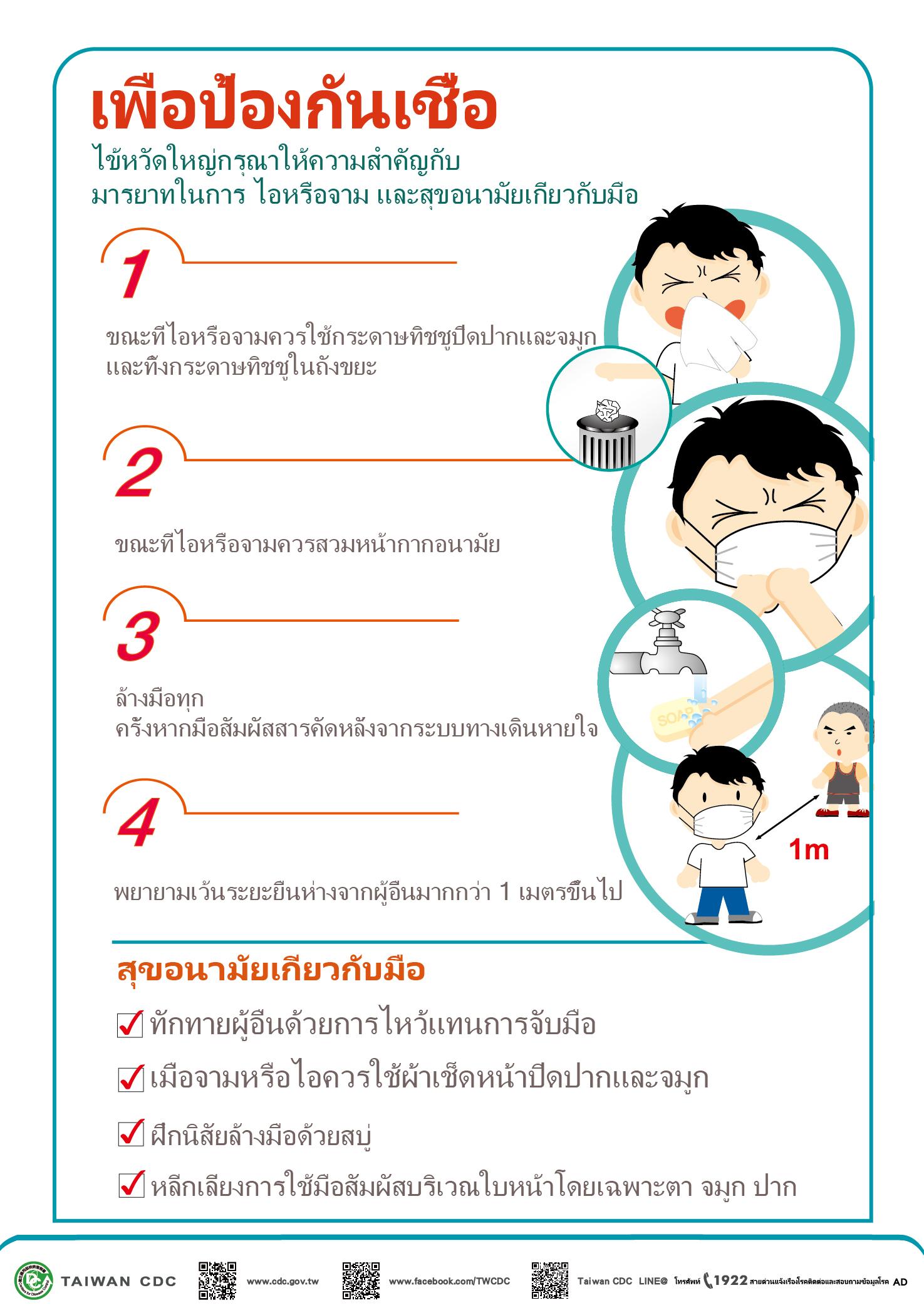 詳如附件【คลิก】วิธีการป้องกันไข้หวัดใหญ่流感預防(泰文)